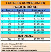 Locales comerciales en Cartago. RONO WhatsApp 6107-2627